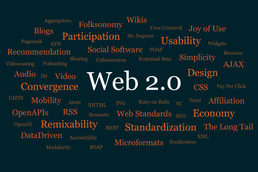 web 2.0 dissertation Learn software, creative, and business skills to achieve your personal and professional goals join today to get access to thousands of courses.
